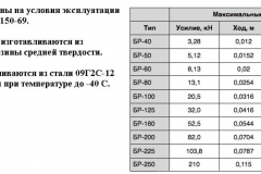 kranovie-bufery-br-4