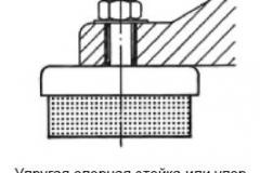 metall-opora-stanka-mb-2