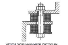 metall-podushka-wg-ri-3