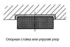 metall-podushka-wg-ru-2